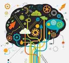 Las tres unidades funcionales del cerebro